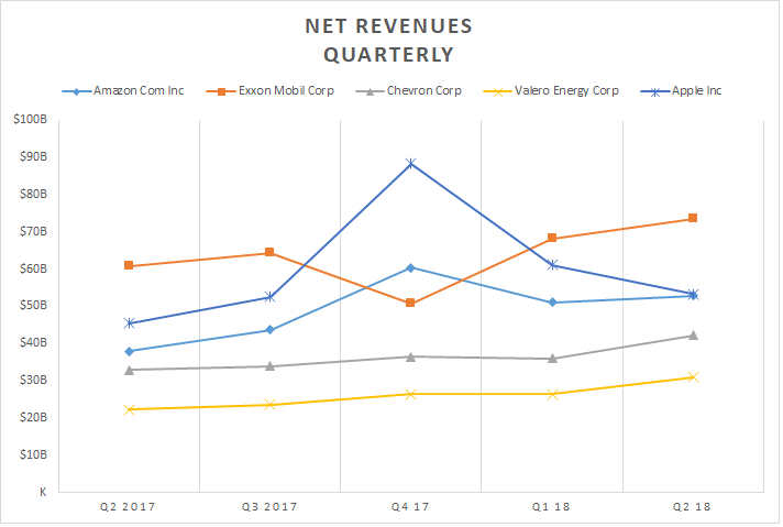 economatica net revenus quarterly