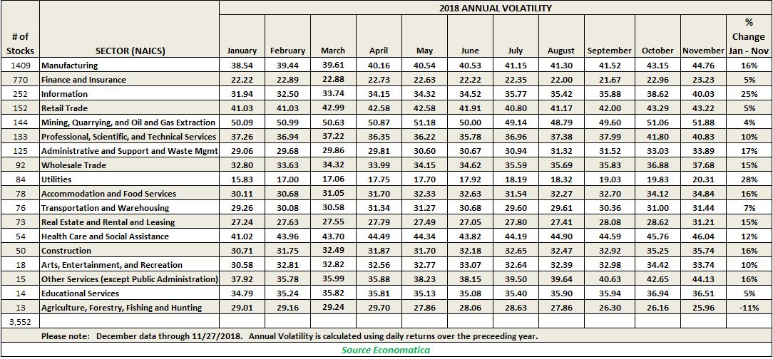 2018-annual-volatility